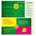 Bild på Flyer budget - Gröna Framgångar